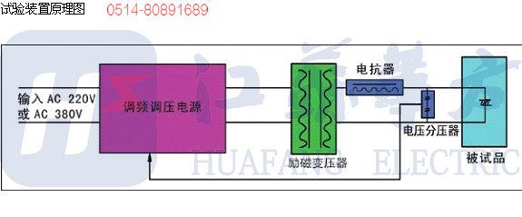 图|供应变频串联谐振|变频串联谐振耐压试验装置产家