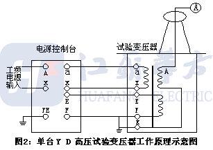 油浸式变压器原理图_油浸式交流耐压试验变压器型号|图片|报价|变频串联谐振|地网 ...